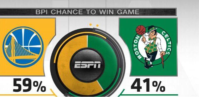 NBA DFS Pick'Em Strategy on Nov. 16 – 2017
