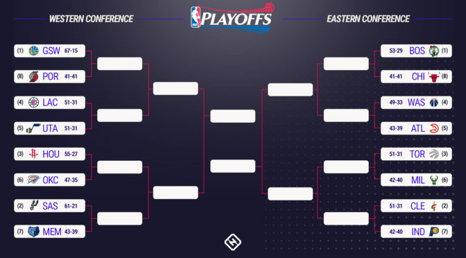 NBA Playoffs 2017 Round 1 Predictions