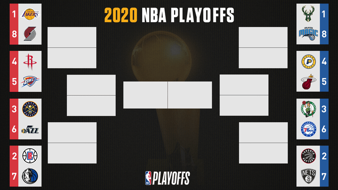 2020 NBA Playoffs